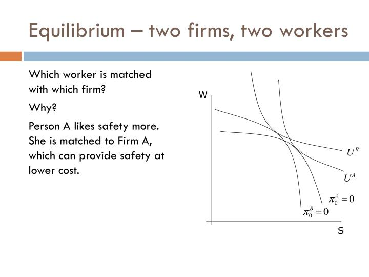 Equilibrium – two firms, two workers