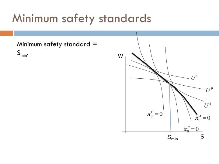 Minimum safety standards
