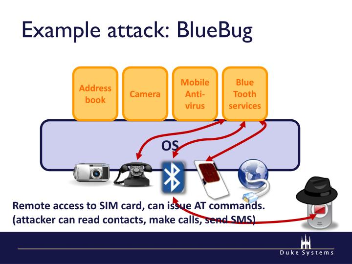 Example attack: BlueBug