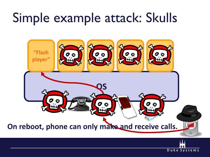 Simple example attack: Skulls
