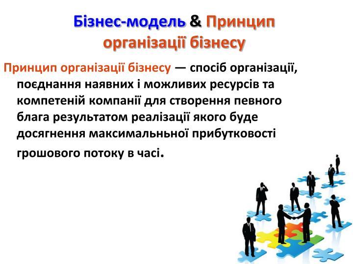 Бізнес-модель
