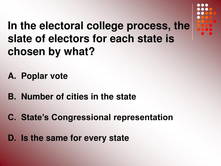 In the electoral college process, the slate of electors for each state is chosen by what?
