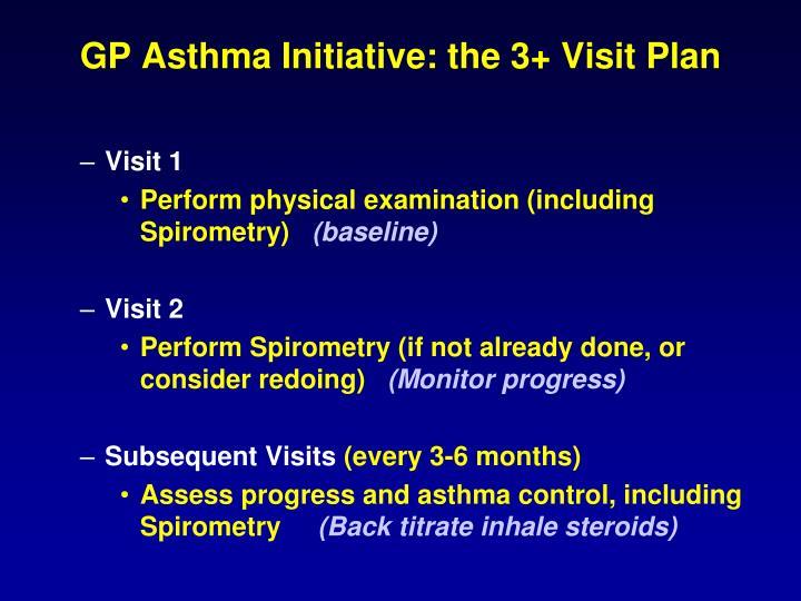GP Asthma Initiative: the 3+ Visit Plan