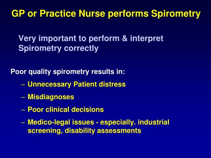 GP or Practice Nurse performs Spirometry