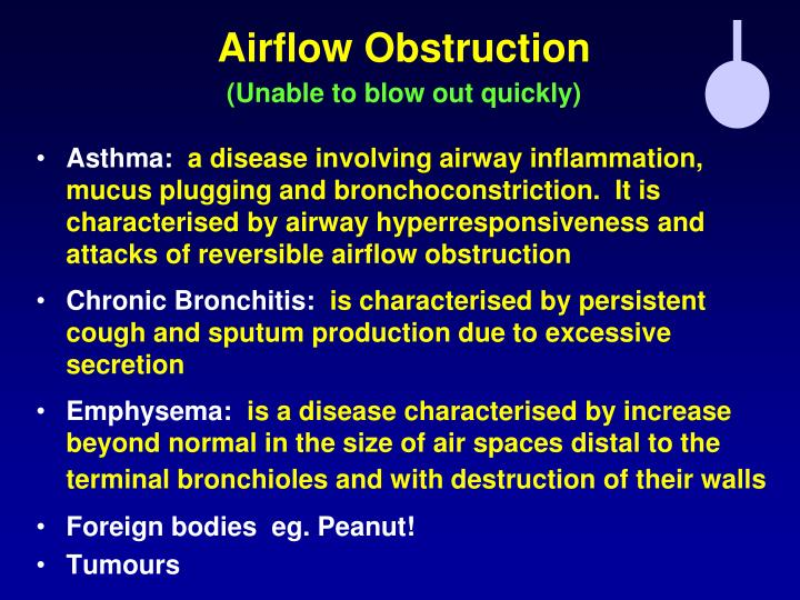 Airflow Obstruction