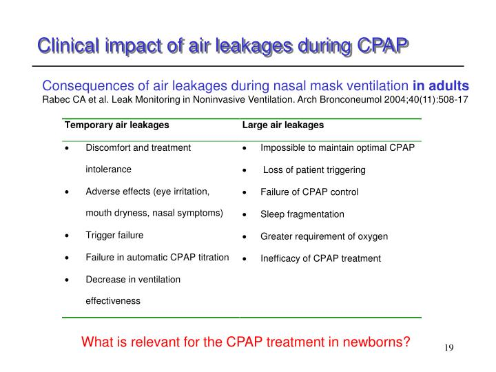 Clinical impact of air leakages during CPAP