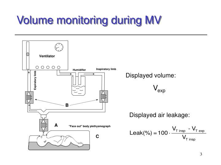 Volume monitoring during MV