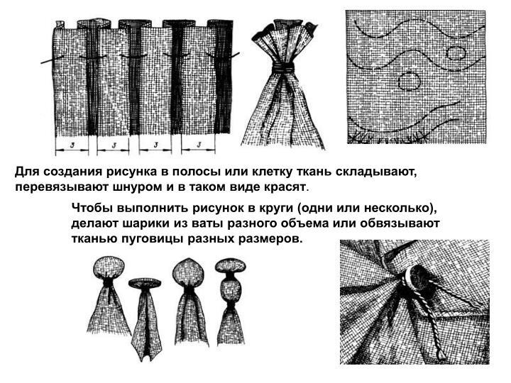 Для создания рисунка в полосы или клетку ткань складывают, перевязывают шнуром и в таком виде красят