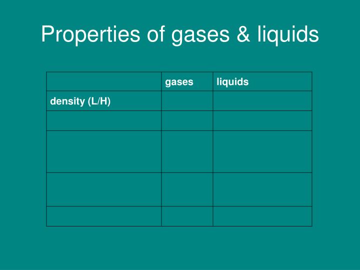 Properties of gases liquids
