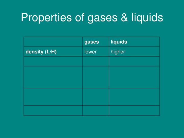 Properties of gases liquids1