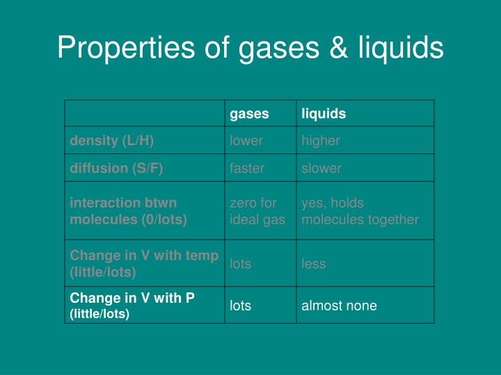 Properties of gases & liquids