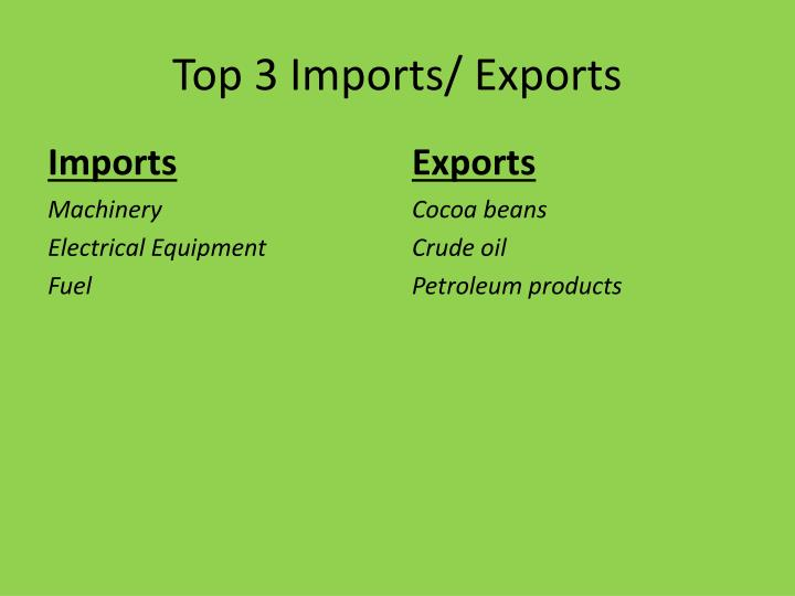 Top 3 Imports/ Exports