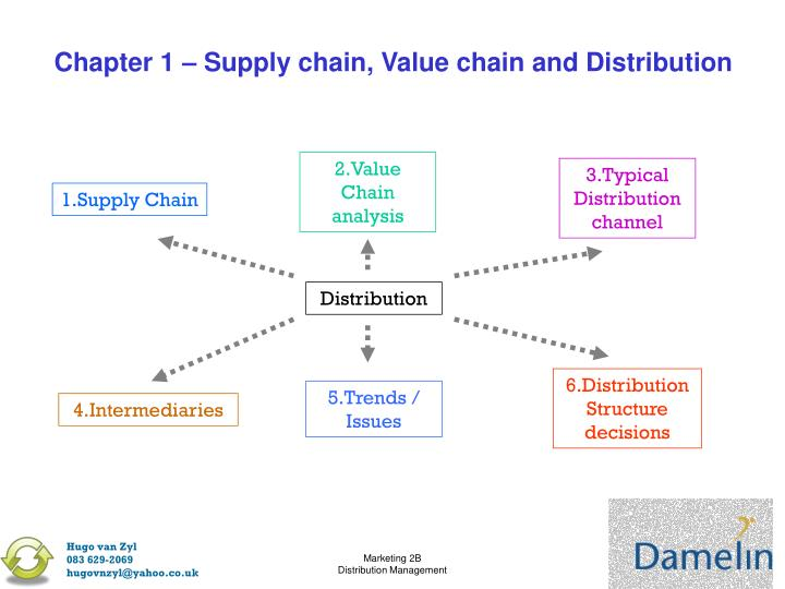 Chapter 1 – Supply chain, Value chain and Distribution