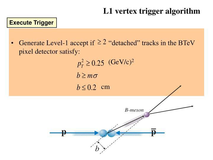 L1 vertex trigger algorithm