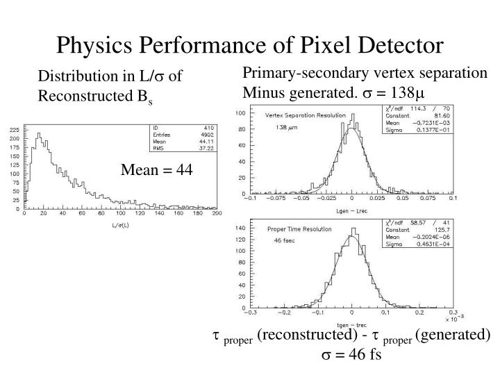 Physics Performance of Pixel Detector