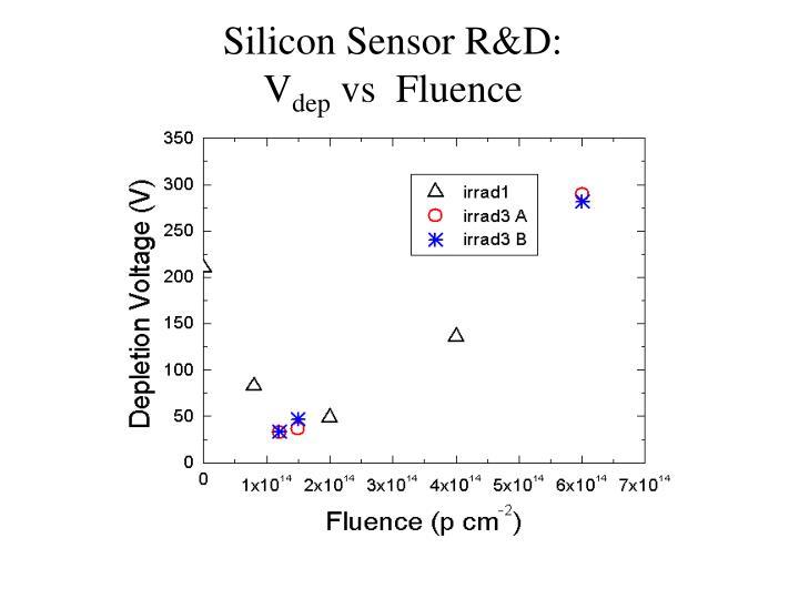 Silicon Sensor R&D: