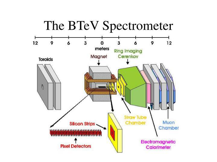 The BTeV Spectrometer