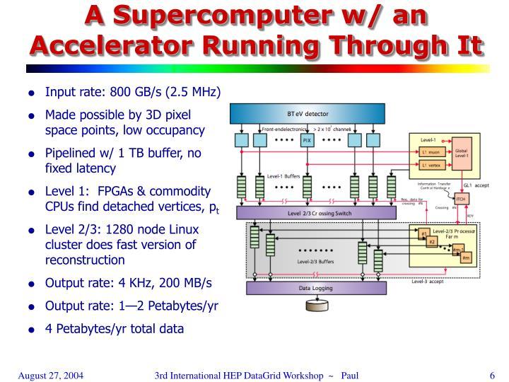 A Supercomputer w/ an Accelerator Running Through It