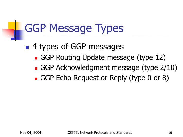 GGP Message Types