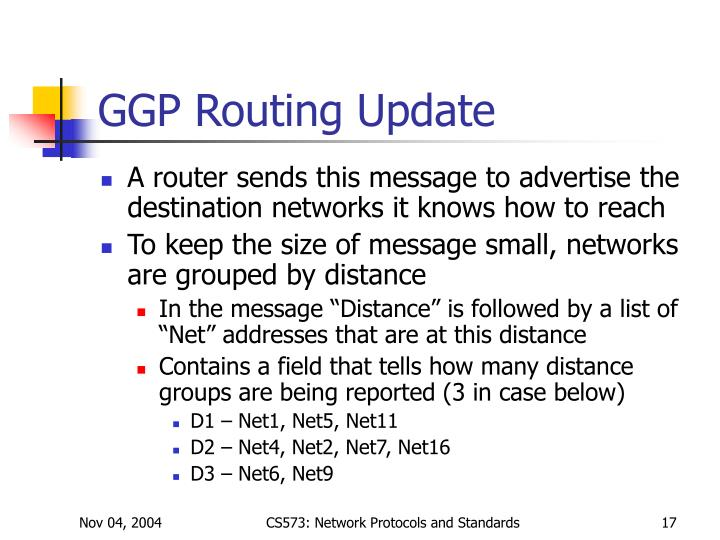 GGP Routing Update