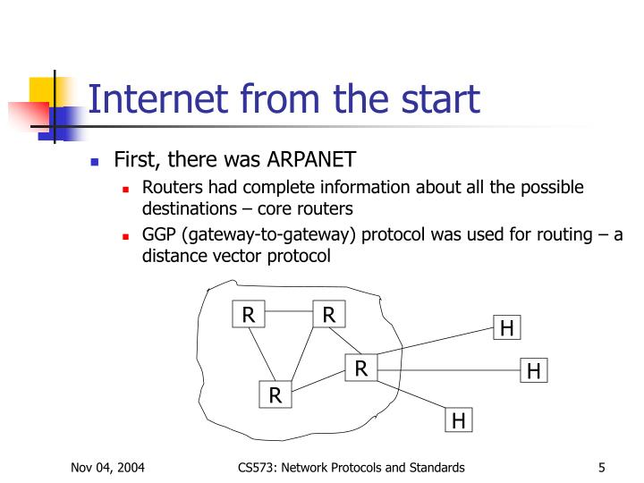 Internet from the start