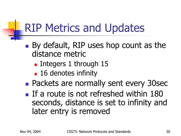 RIP Metrics and Updates