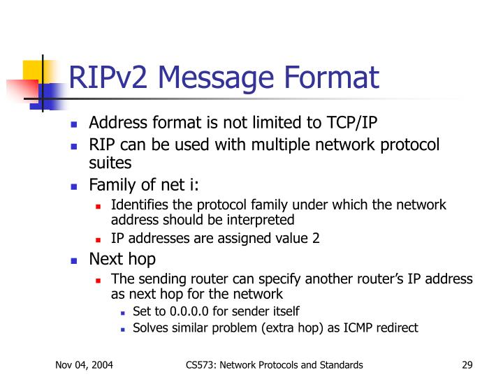 RIPv2 Message Format