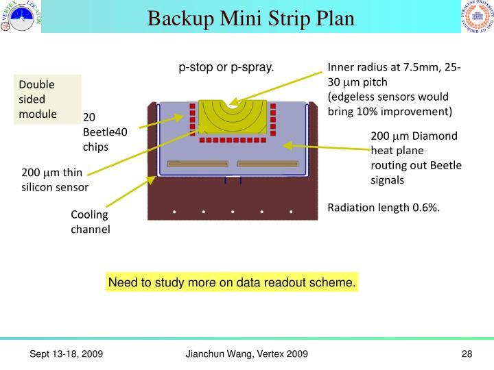 Backup Mini Strip Plan