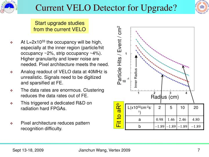 Current VELO Detector for Upgrade?