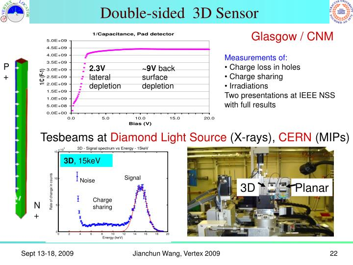 Double-sided  3D Sensor