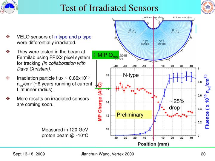 Test of Irradiated Sensors