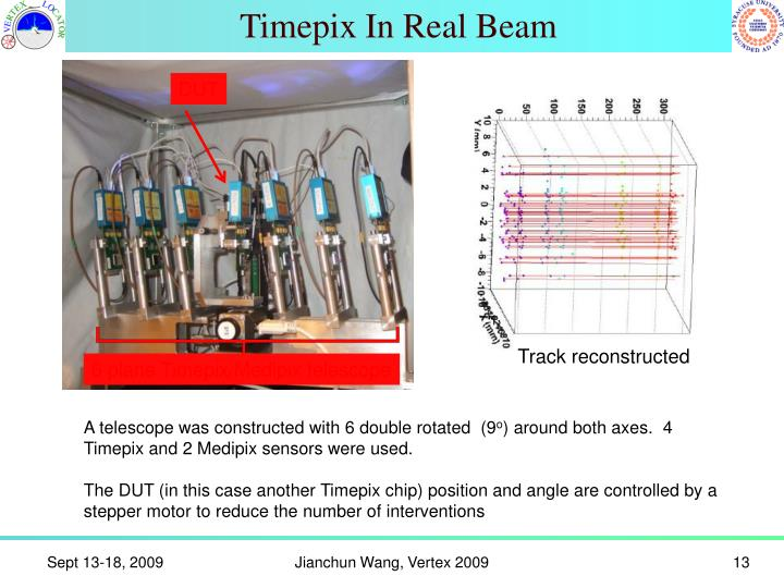 Timepix In Real Beam