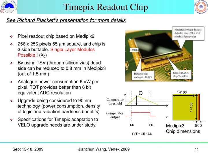 Timepix Readout Chip