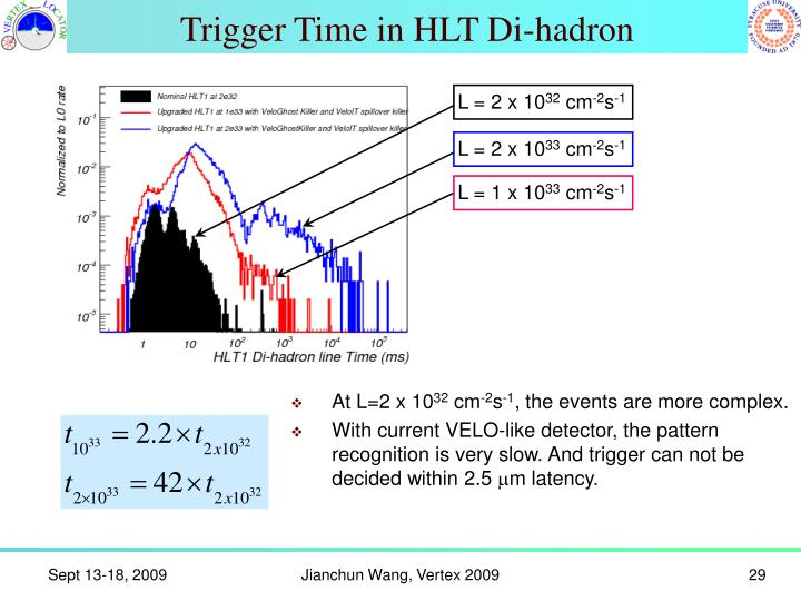 Trigger Time in HLT Di-hadron