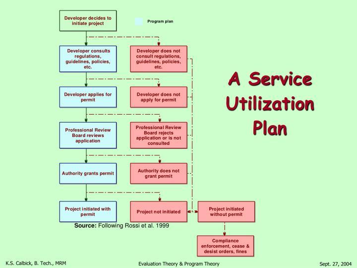 A Service Utilization Plan