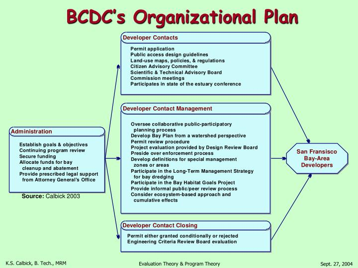 BCDC's Organizational Plan