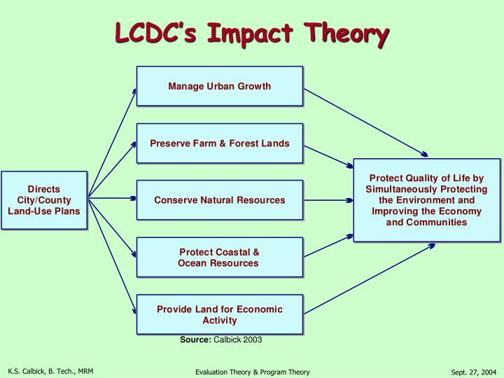 LCDC's Impact Theory