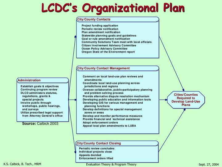 LCDC's Organizational Plan