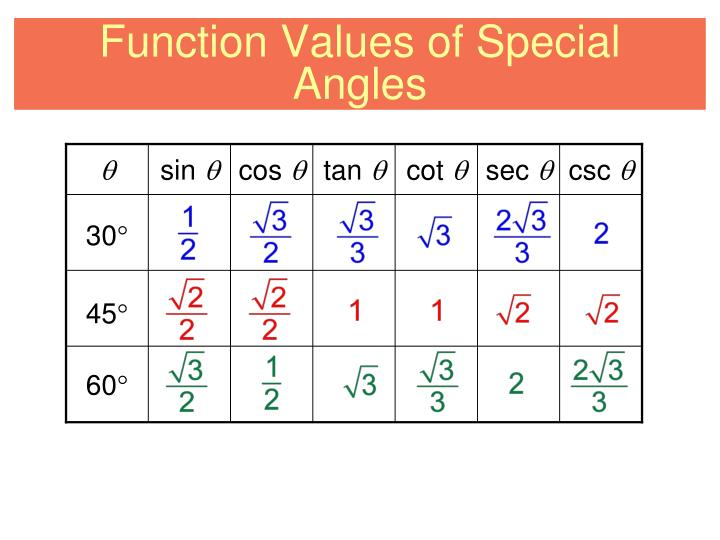 Function Values of Special Angles
