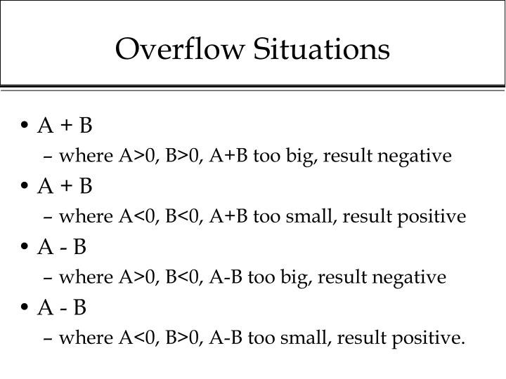 Overflow Situations