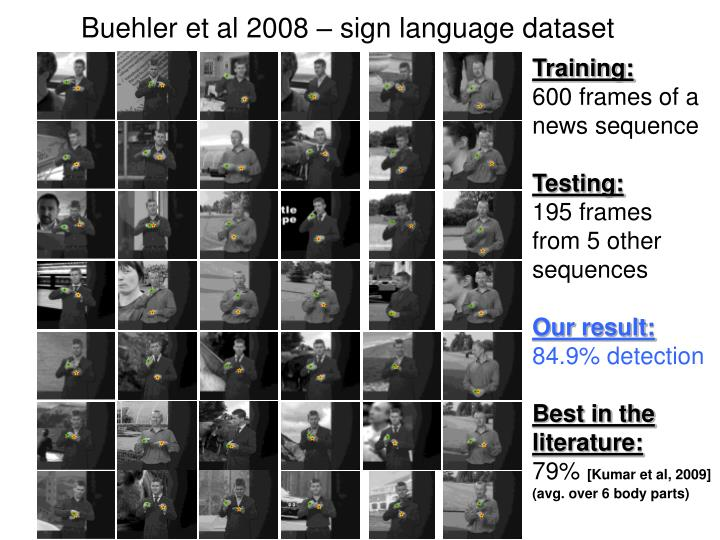 Buehler et al 2008 – sign language dataset