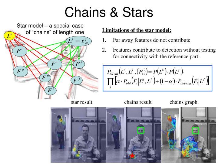 Chains & Stars