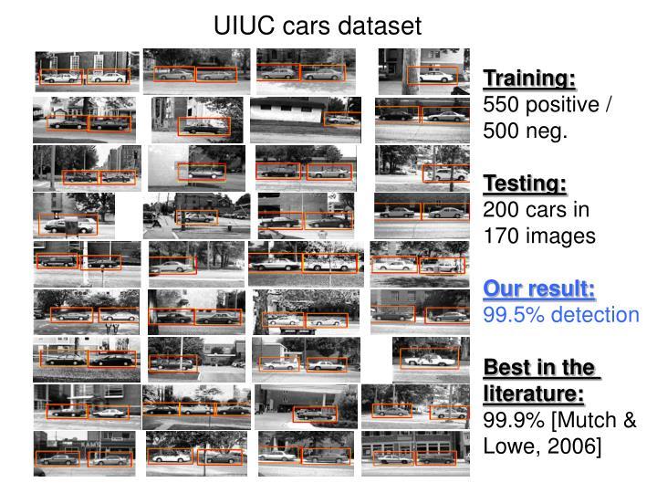 UIUC cars dataset