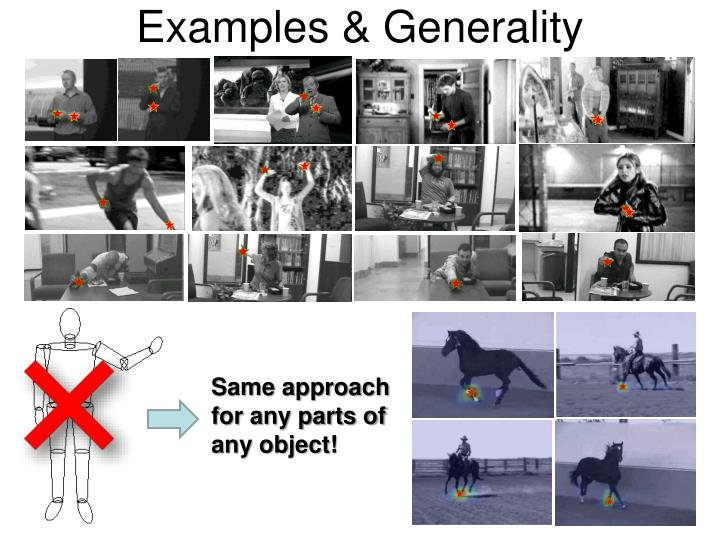 Examples & Generality
