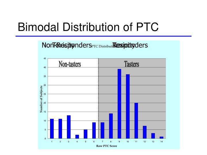 Bimodal Distribution of PTC