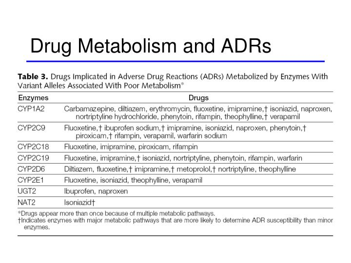 Drug Metabolism and ADRs