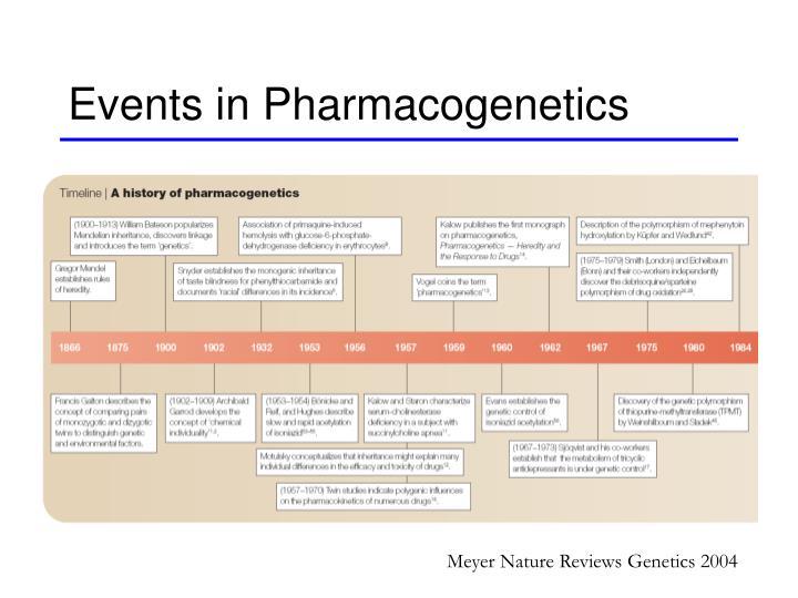 Events in Pharmacogenetics