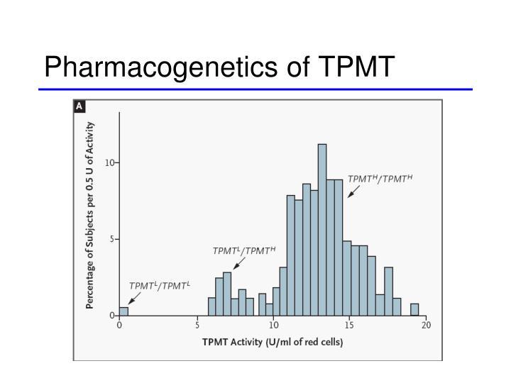 Pharmacogenetics of TPMT