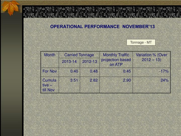 Operational performance november 13