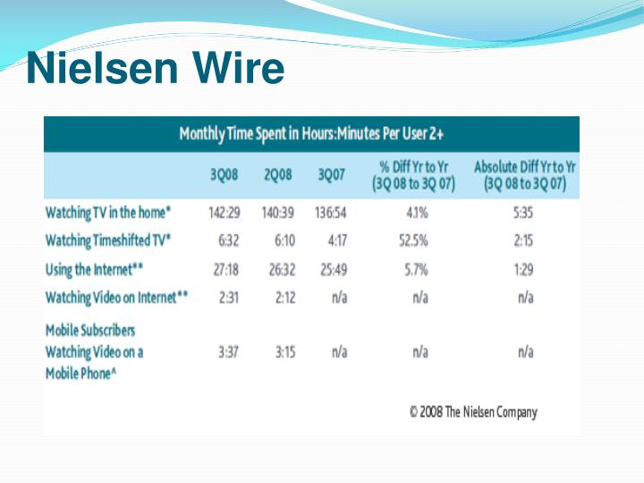 Nielsen Wire